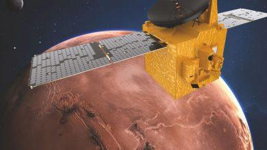 Photo of UAE's Mars mission and Pakistan's scientific plight (Blog)